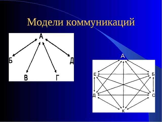 Модели коммуникаций А
