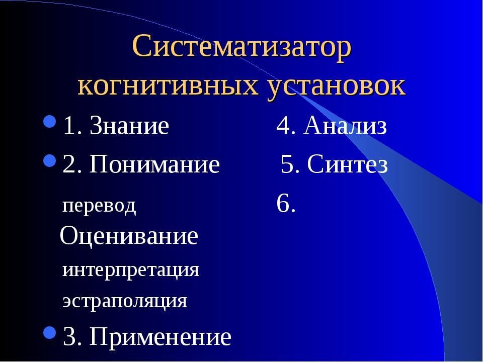 Систематизатор когнитивных установок 1. Знание 4. Анализ 2. Понимание 5. Синт...
