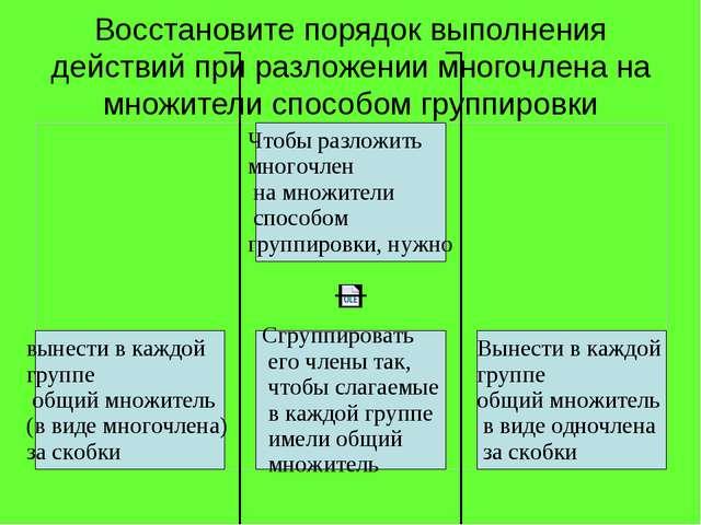 Восстановите порядок выполнения действий при разложении многочлена на множите...