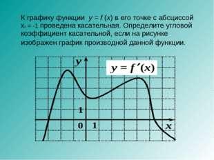 К графику функции y=f(x) в его точке с абсциссой x0 = -1 проведена касате