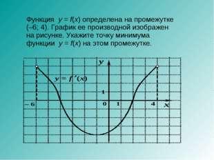 Функция у = f(x) определена на промежутке (–6; 4). График ее производной изо