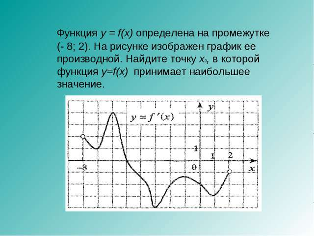 Функция y = f(x) определена на промежутке (- 8; 2). На рисунке изображен гра...