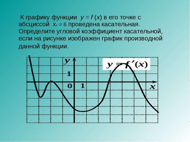 К графику функции y=f(x) в его точке с абсциссой x0 = 6 проведена касател...