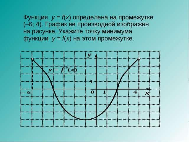 Функция у = f(x) определена на промежутке (–6; 4). График ее производной изо...