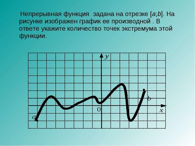 Непрерывная функция задана на отрезке [a;b]. На рисунке изображен график ее...