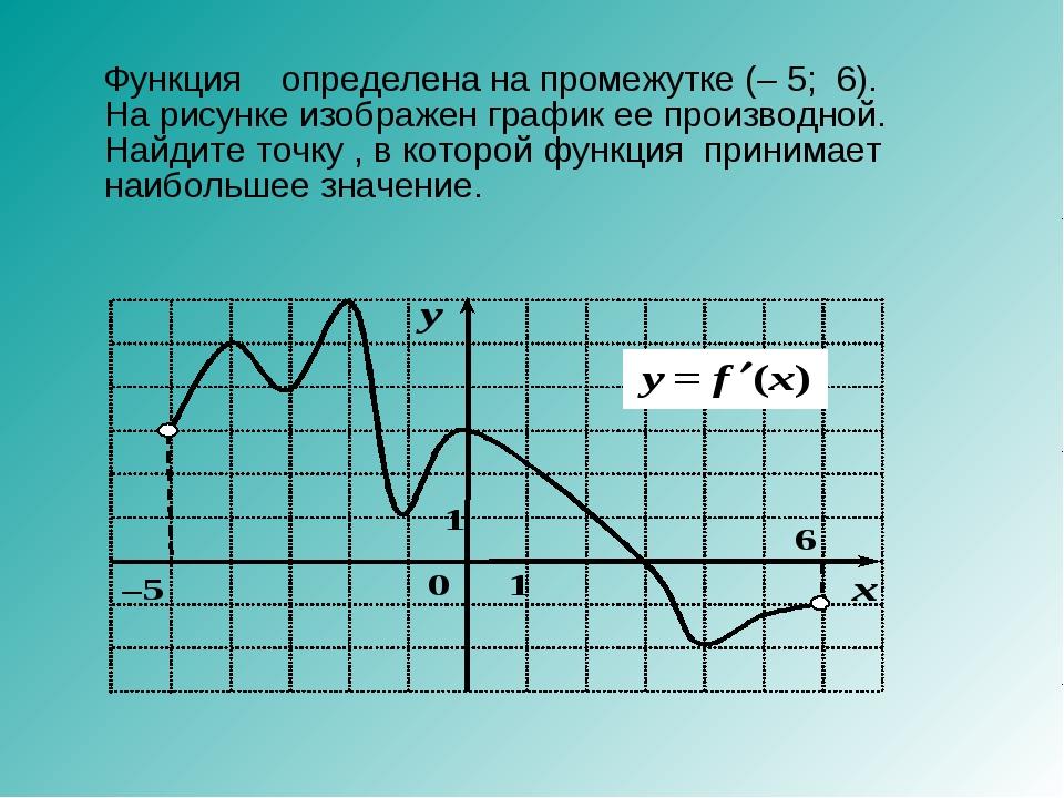 Функция определена на промежутке (–5;6). На рисунке изображен график ее п...