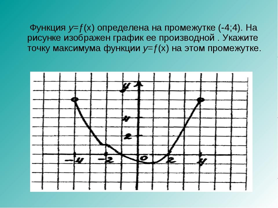 Функция y=ƒ(x) определена на промежутке (-4;4). На рисунке изображен график...