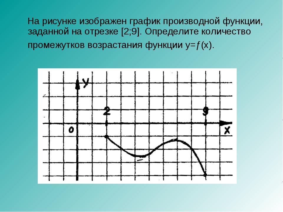 На рисунке изображен график производной функции, заданной на отрезке [2;9]....