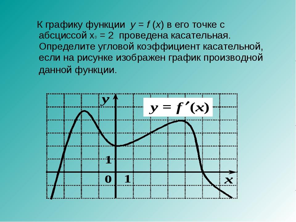 К графику функции y=f(x) в его точке с абсциссой x0 = 2 проведена касател...