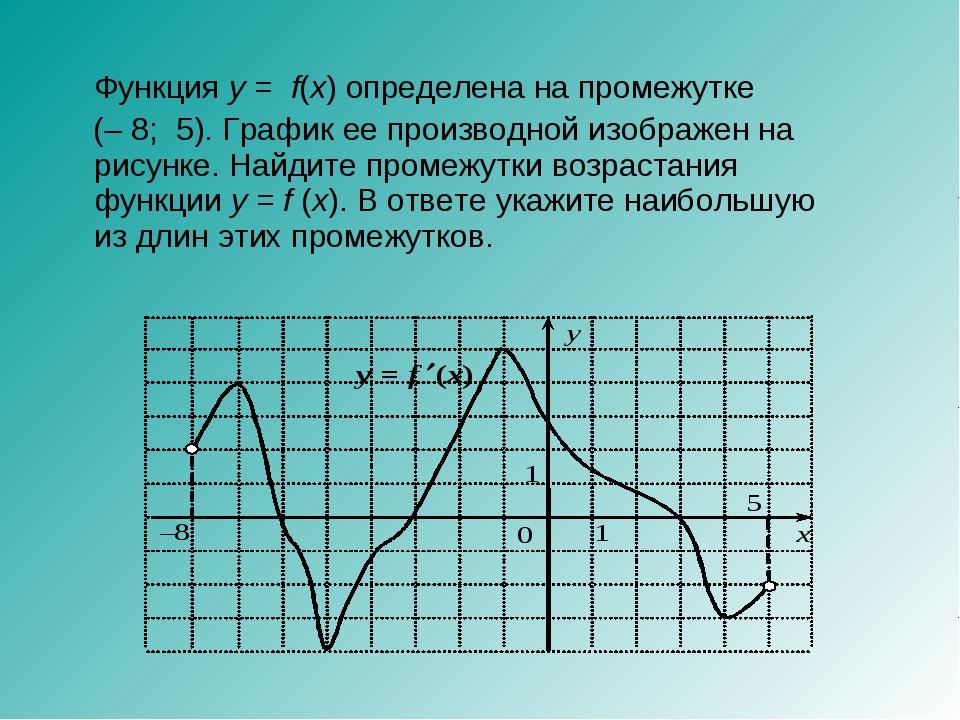 Функция у=f(x) определена на промежутке (–8;5). График ее производной...