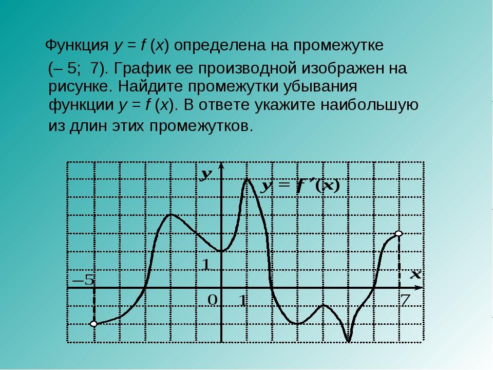 Функция у=f(x) определена на промежутке (–5;7). График ее производной...
