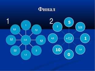 Финал 2,3 3,5 7,2 4,9 1,9 5,6 -0,8 2 5,14 1,4 4,3 1 2