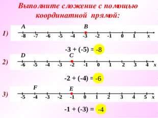 Выполните сложение с помощью координатной прямой: 2) С D -2 + (-4) = … 3) Е F