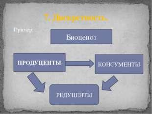 Пример: 7. Дискретность. Биоценоз ПРОДУЦЕНТЫ КОНСУМЕНТЫ РЕДУЦЕНТЫ