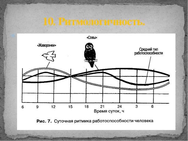 Все живое характеризуется свойством ритмологичности в проявлении процессов жи...