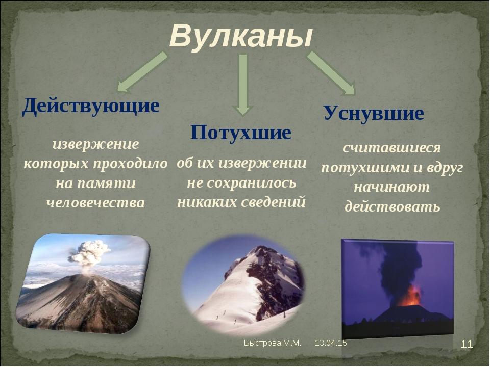 Действующие Потухшие Уснувшие извержение которых проходило на памяти человече...
