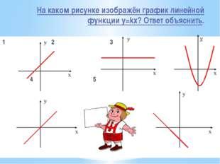 На каком рисунке изображён график линейной функции y=kx? Ответ объяснить. 1 2