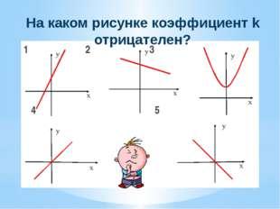 1 2 3 4 5 x y x y y x y x y На каком рисунке коэффициент k отрицателен? x