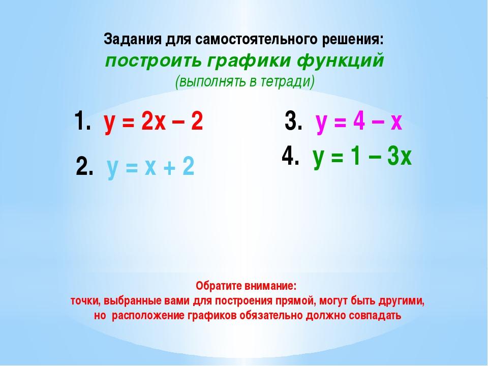 Задания для самостоятельного решения: построить графики функций (выполнять в...