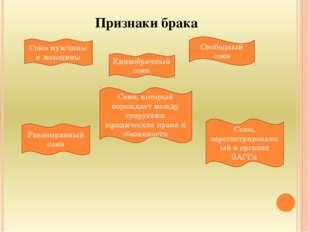 Признаки брака Союз мужчины и женщины Единобрачный союз Свободный союз Союз,