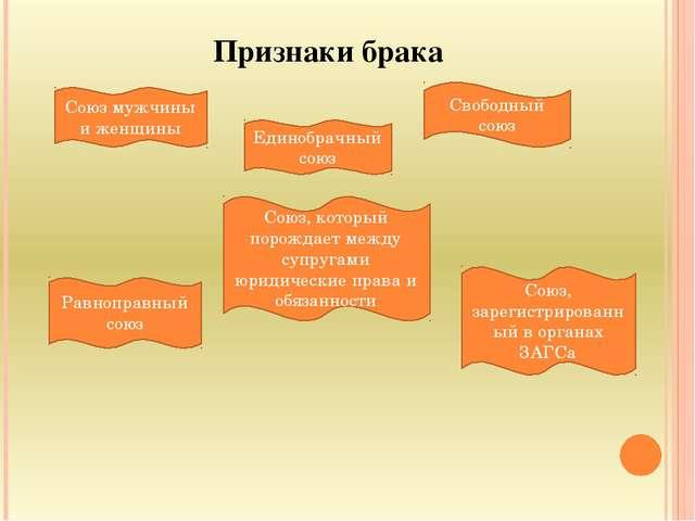 Признаки брака Союз мужчины и женщины Единобрачный союз Свободный союз Союз,...