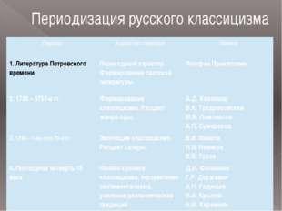 Периодизация русского классицизма Период Характер периода Имена 1. Литература