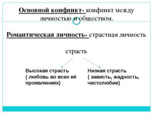 Основной конфликт- конфликт между личностью и обществом. Романтическая личнос