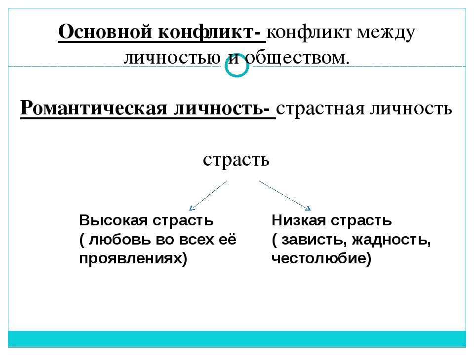 Основной конфликт- конфликт между личностью и обществом. Романтическая личнос...