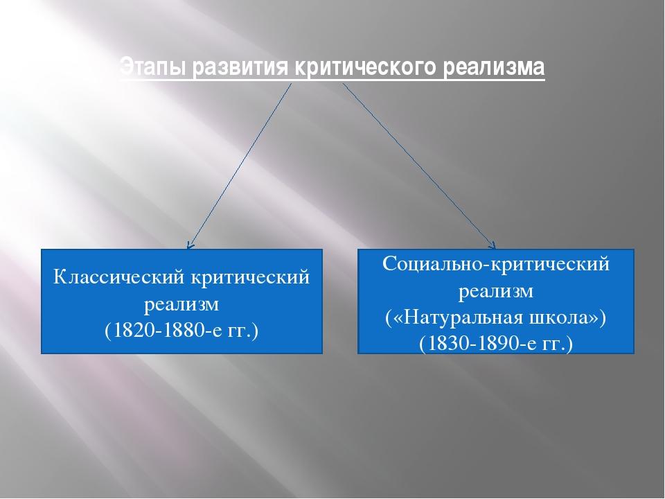 Этапы развития критического реализма Классический критический реализм (1820-1...