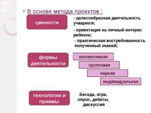 В основе метода проектов : ценности - целесообразная деятельность учащихся; -