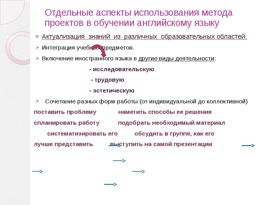 Отдельные аспекты использования метода проектов в обучении английскому языку...
