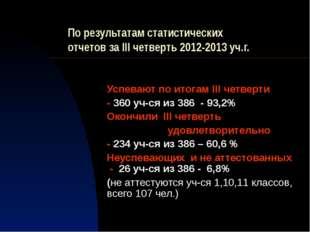 По результатам статистических отчетов за III четверть 2012-2013 уч.г. Успеваю