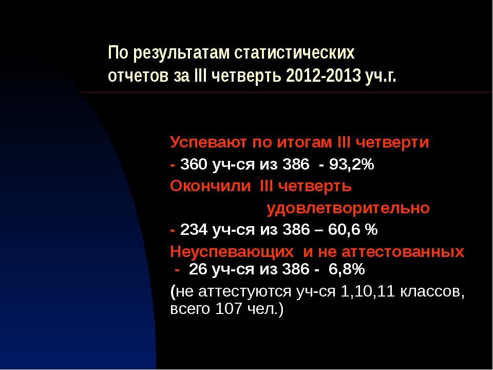 По результатам статистических отчетов за III четверть 2012-2013 уч.г. Успеваю...