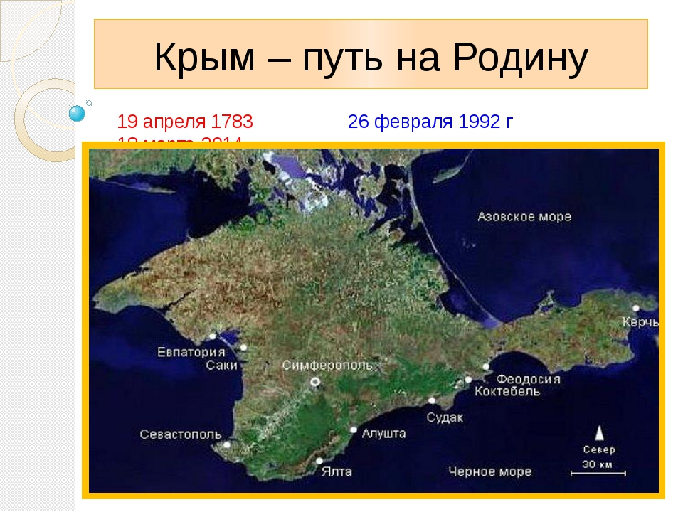 Крым – путь на Родину 19 апреля 1783 26 февраля 1992 г 18 марта 2014