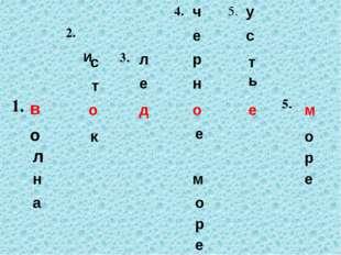 в о л н а и с т о к л е д ч е р н о е м о р е у с т ь е м о р е 4. 5. 2. 3. 1
