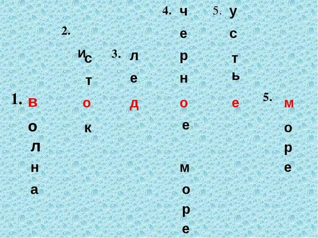 в о л н а и с т о к л е д ч е р н о е м о р е у с т ь е м о р е 4. 5. 2. 3. 1...