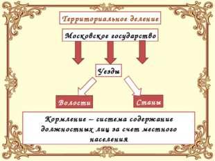 Территориальное деление Московское государство Уезды Волости Станы Кормление