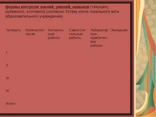 формы контроля знаний, умений, навыков (текущего, рубежного, итогового) (сог