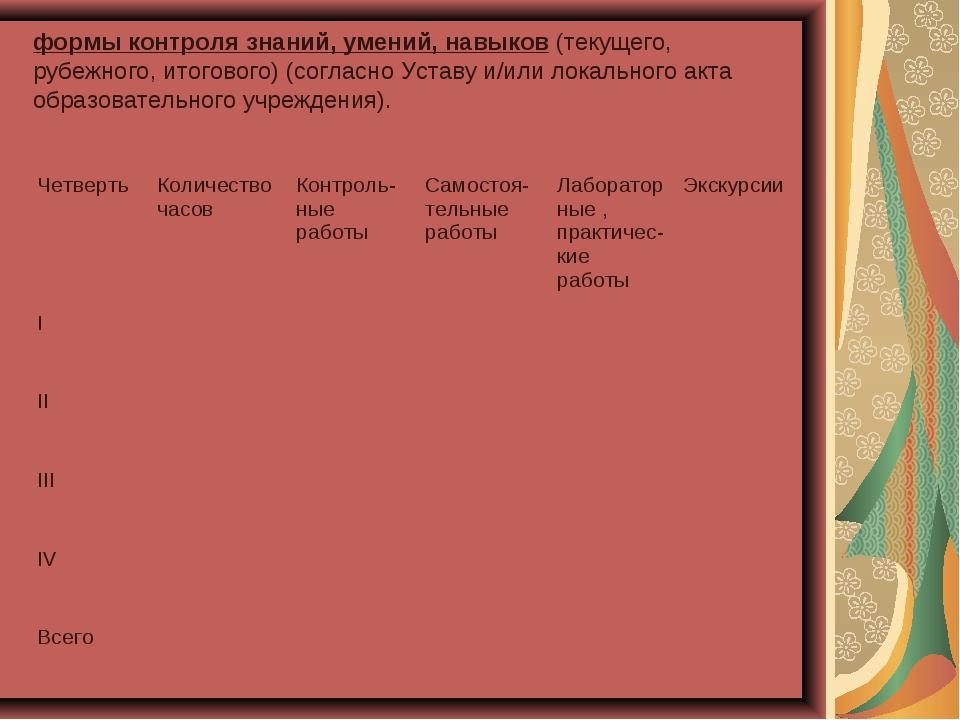 формы контроля знаний, умений, навыков (текущего, рубежного, итогового) (сог...