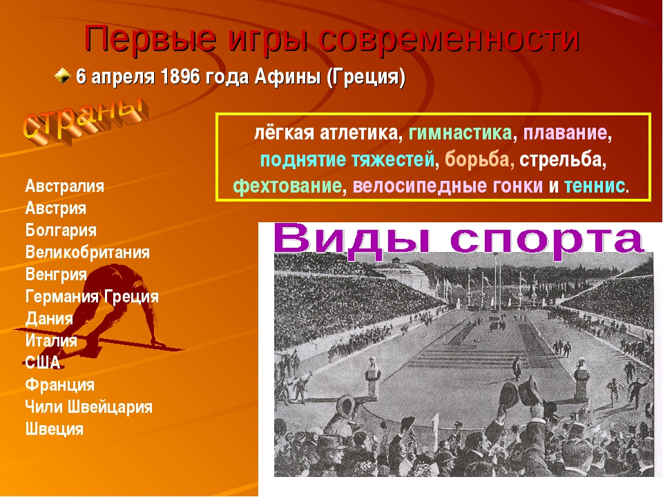 Первые игры современности 6 апреля 1896 года Афины (Греция) Австралия Австрия...