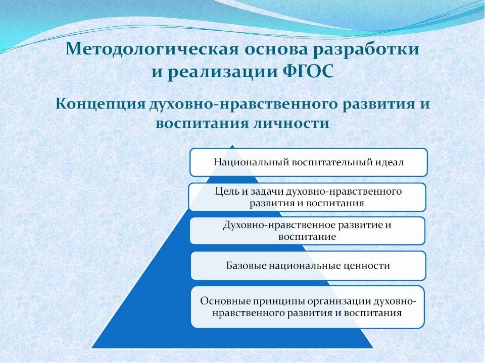 Методологическая основа разработки и реализации ФГОС Концепция духовно-нравст...