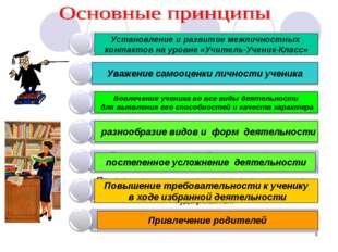 * Установление и развитие межличностных контактов на уровне «Учитель-Ученик-К