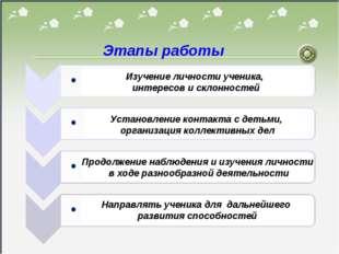 * Этапы работы Изучение личности ученика, интересов и склонностей Установлени