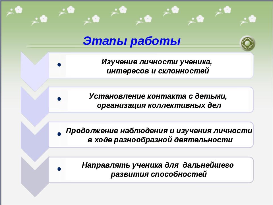 * Этапы работы Изучение личности ученика, интересов и склонностей Установлени...