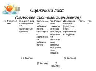 Оценочный лист (балловая система оценивания) № Фамилия имя Внешний вид Соблюд