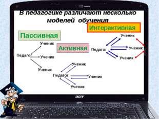 В педагогике различают несколько моделей обучения Пассивная Активная Интеракт