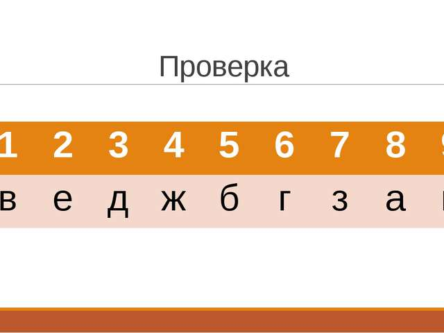 Проверка 1 2 3 4 5 6 7 8 9 в е д ж б г з а и