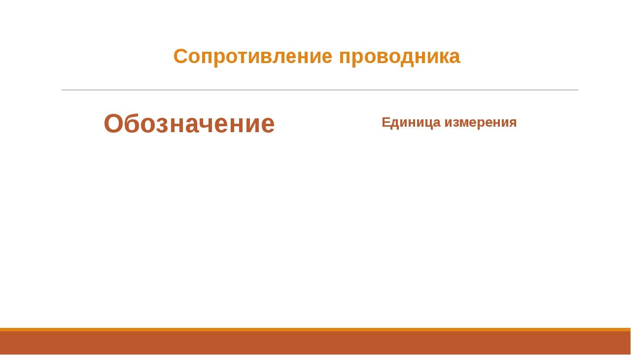Сопротивление проводника Обозначение R Единица измерения 1 Ом
