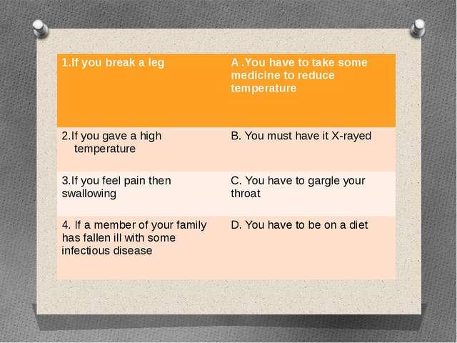 1.Ifyou break a leg A .You haveto take some medicine to reduce temperature 2....