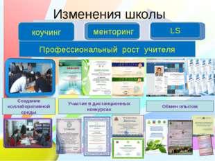 Изменения школы Профессиональный рост учителя коучинг менторинг LS Создание к